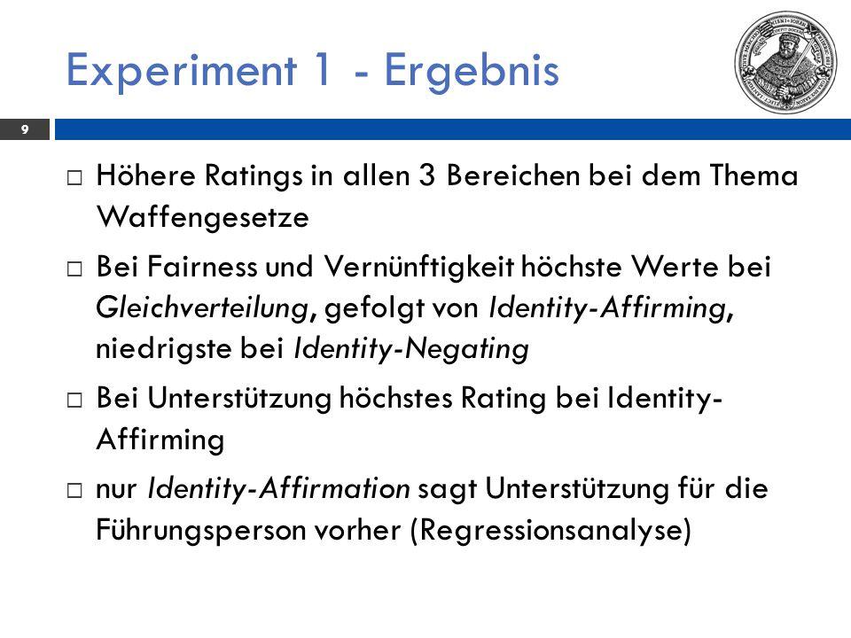 Experiment 1 - Ergebnis Höhere Ratings in allen 3 Bereichen bei dem Thema Waffengesetze.
