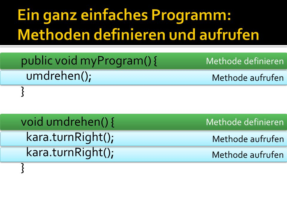 Ein ganz einfaches Programm: Methoden definieren und aufrufen