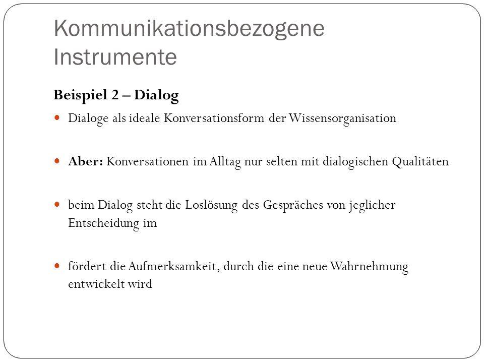 Kommunikationsbezogene Instrumente