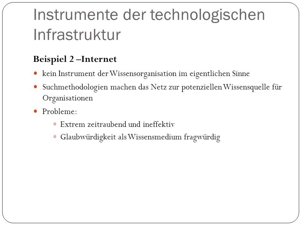 Instrumente der technologischen Infrastruktur