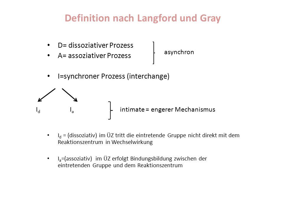Definition nach Langford und Gray