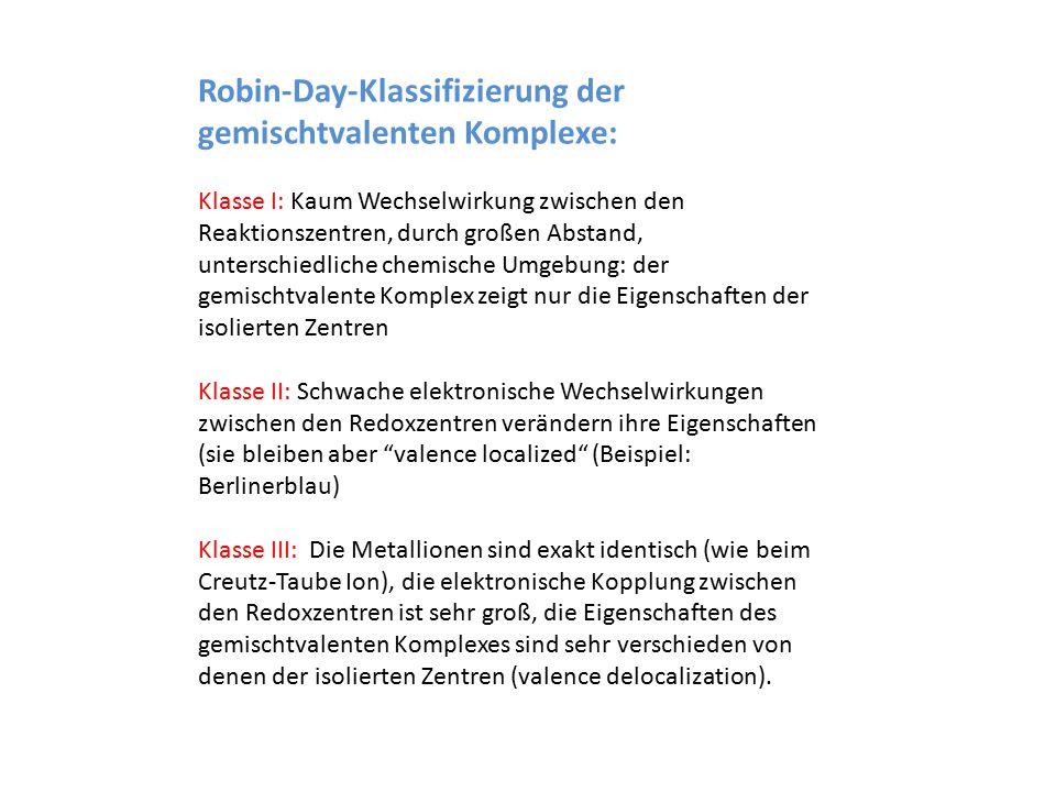 Robin-Day-Klassifizierung der gemischtvalenten Komplexe: