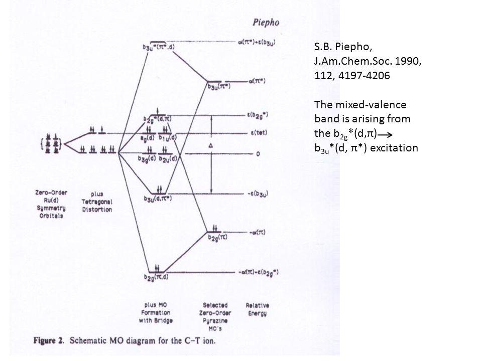 S.B. Piepho, J.Am.Chem.Soc.