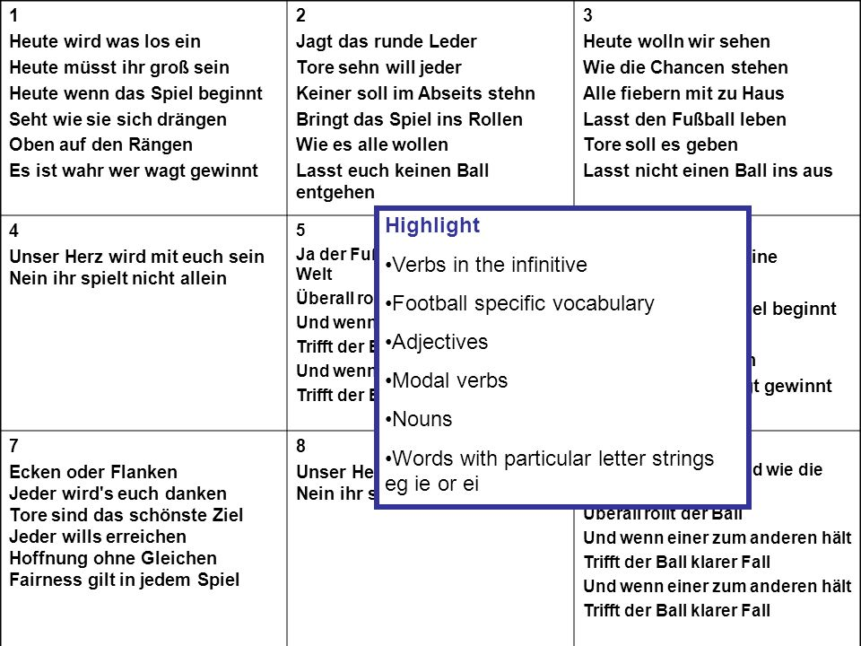 Verbs in the infinitive Football specific vocabulary Adjectives