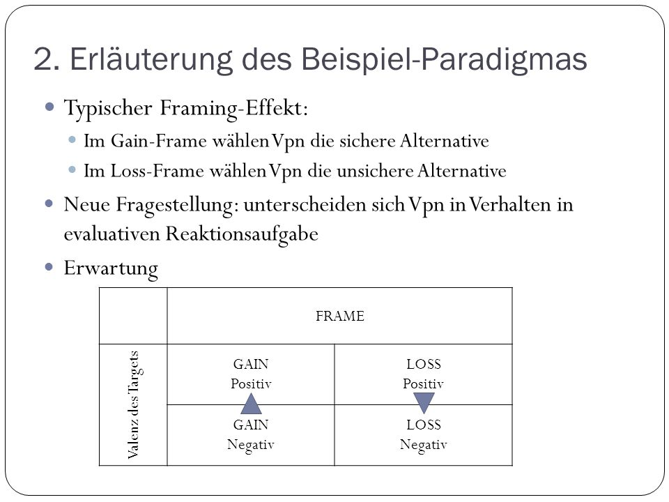 2. Erläuterung des Beispiel-Paradigmas