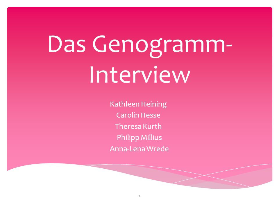 Das Genogramm-Interview
