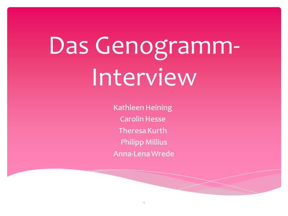 Das Genogramm-Interview