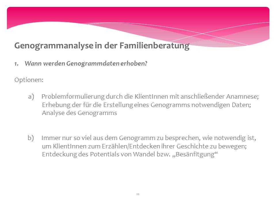 Genogrammanalyse in der Familienberatung