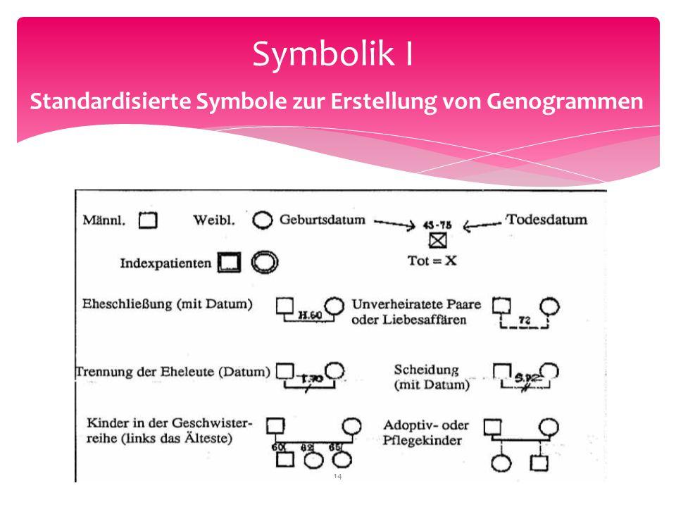 Standardisierte Symbole zur Erstellung von Genogrammen