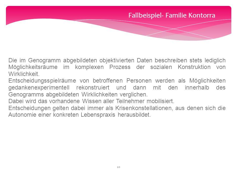 Fallbeispiel- Familie Kontorra