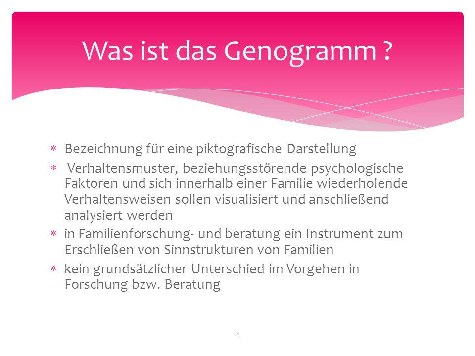 Was ist das Genogramm Bezeichnung für eine piktografische Darstellung.