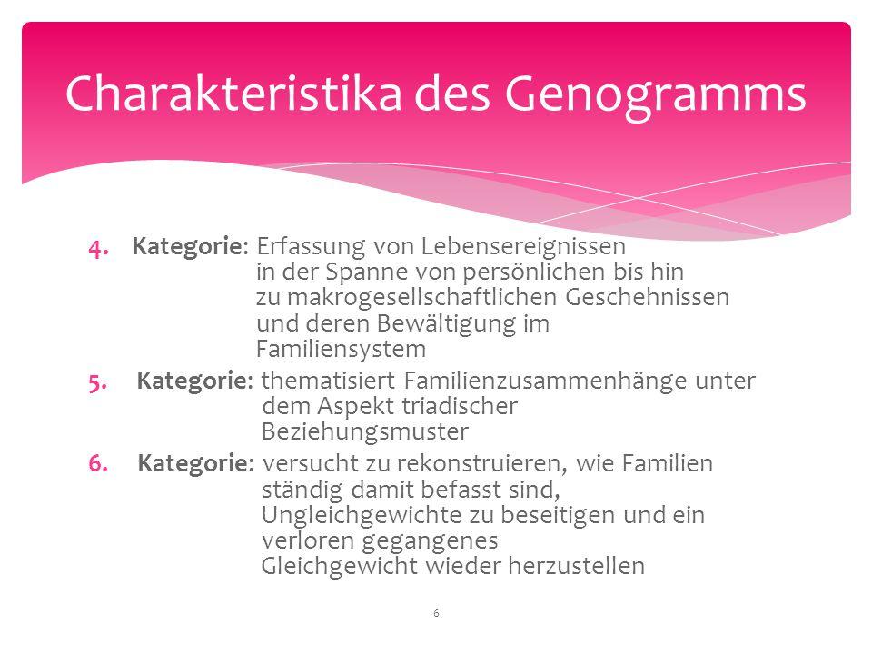 Charakteristika des Genogramms