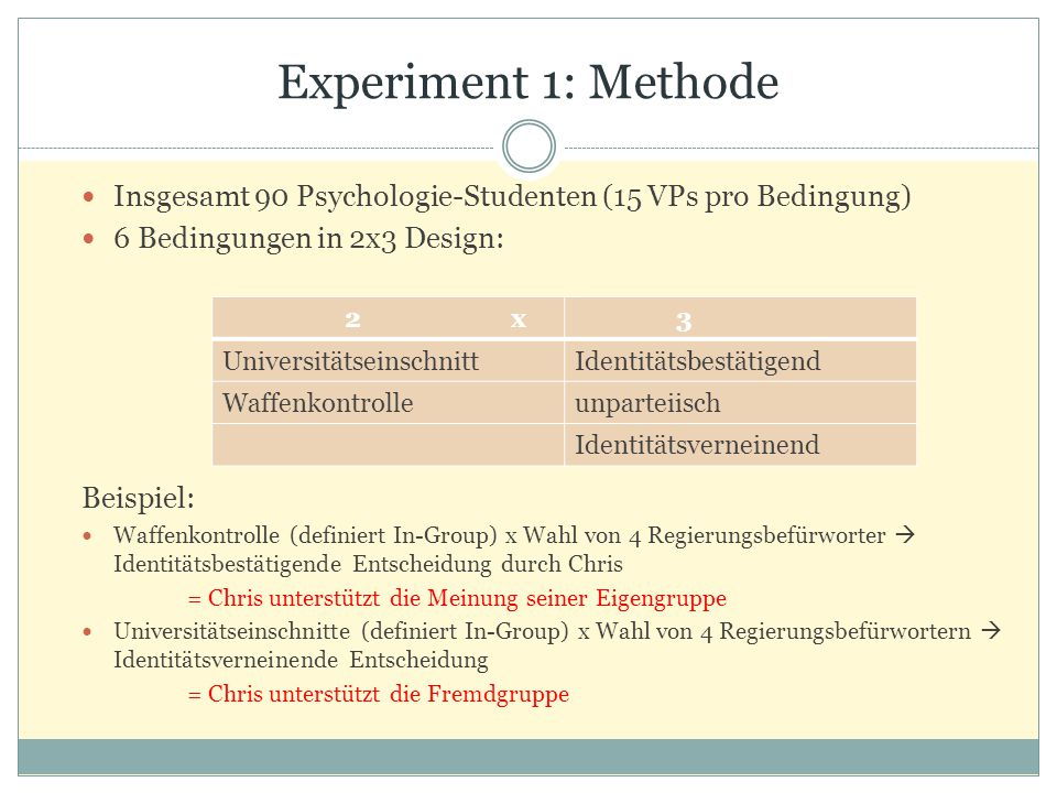 Experiment 1: Methode Insgesamt 90 Psychologie-Studenten (15 VPs pro Bedingung) 6 Bedingungen in 2x3 Design: