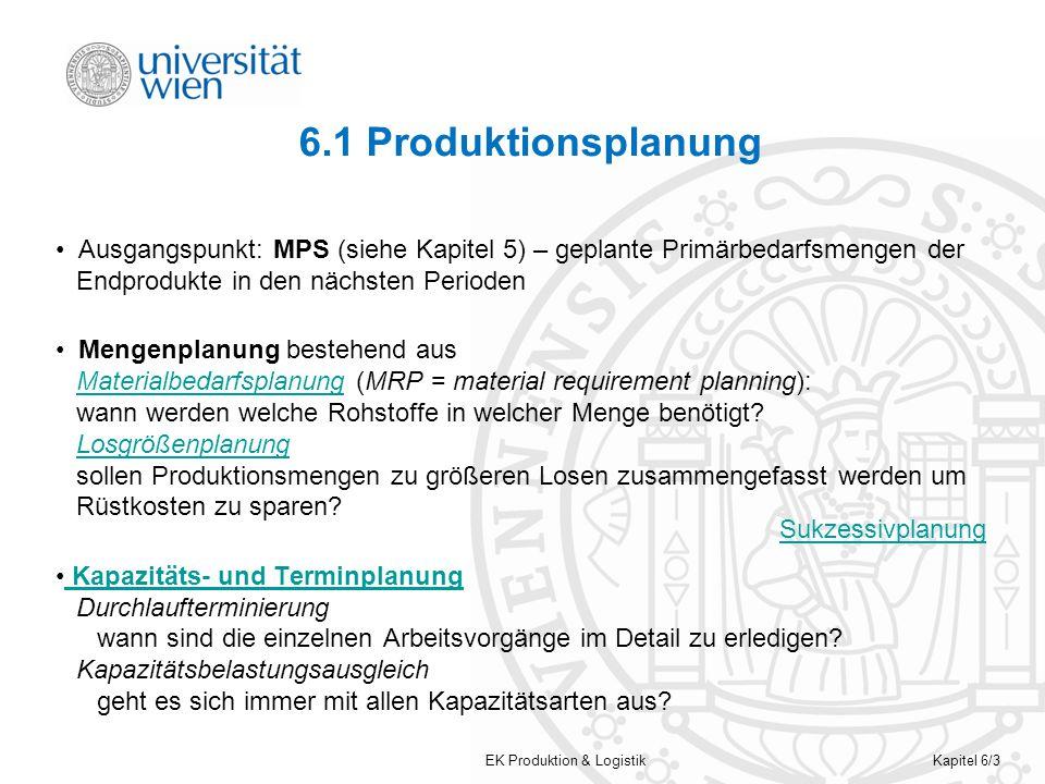 6.1 Produktionsplanung Ausgangspunkt: MPS (siehe Kapitel 5) – geplante Primärbedarfsmengen der Endprodukte in den nächsten Perioden.
