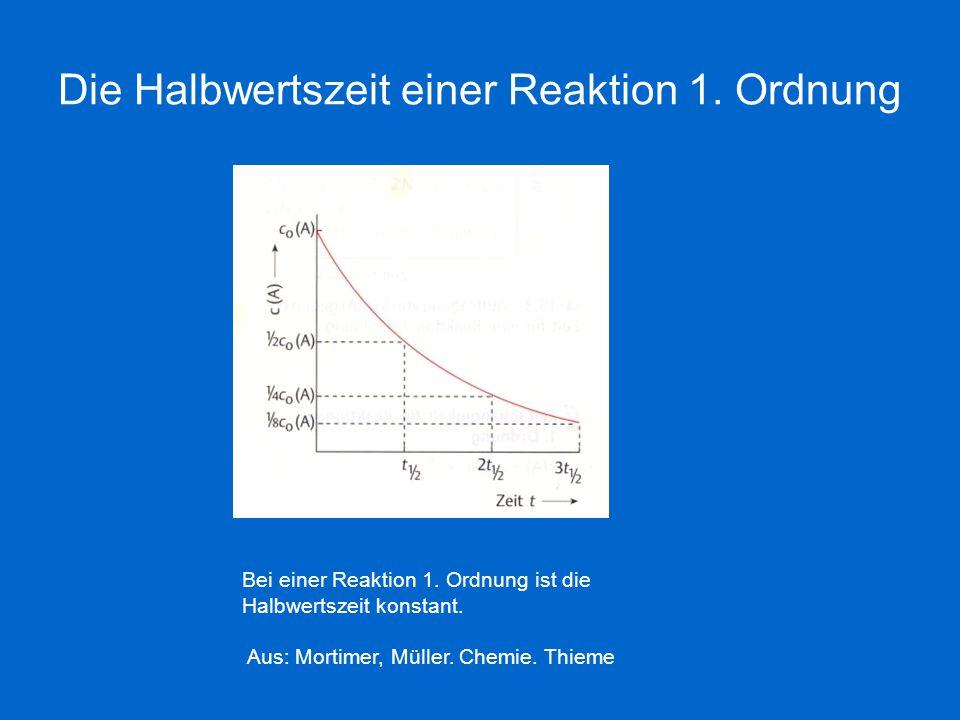 Die Halbwertszeit einer Reaktion 1. Ordnung
