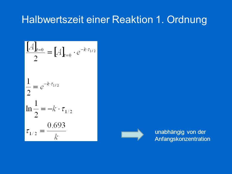 Halbwertszeit einer Reaktion 1. Ordnung