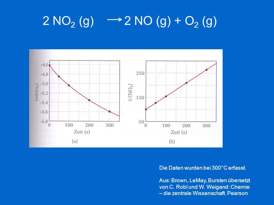 2 NO2 (g) 2 NO (g) + O2 (g) Die Daten wurden bei 300°C erfasst.