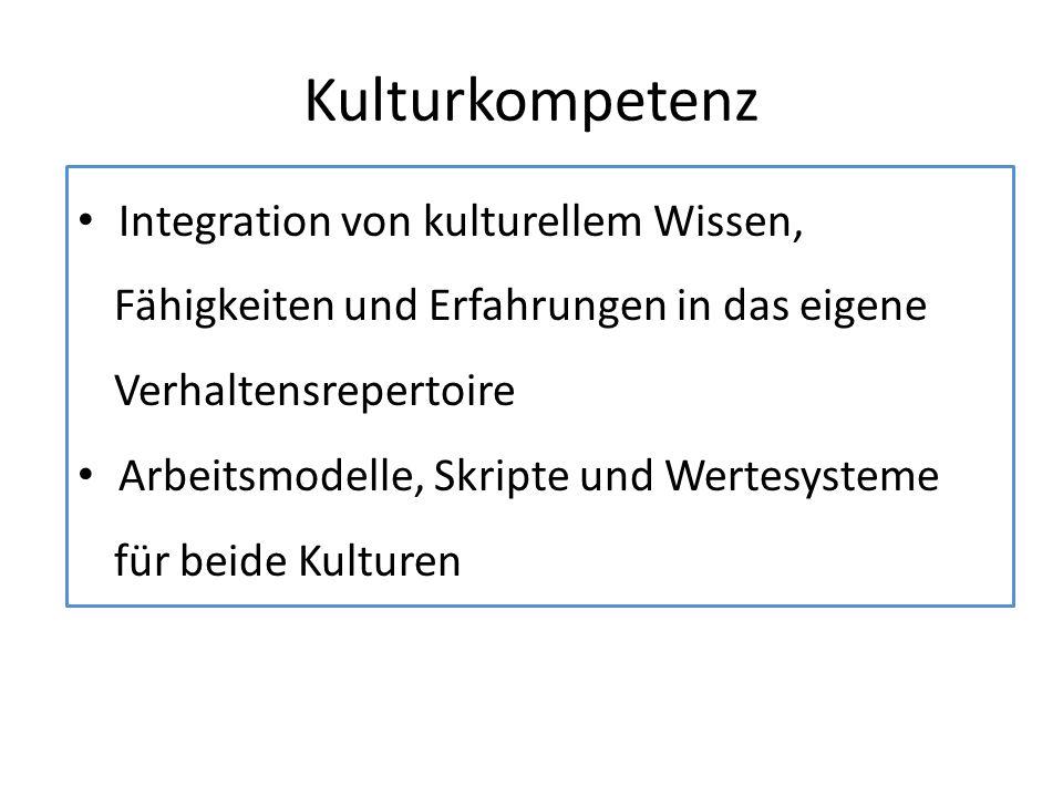 Kulturkompetenz Integration von kulturellem Wissen, blFähigkeiten und Erfahrungen in das eigene blVerhaltensrepertoire.