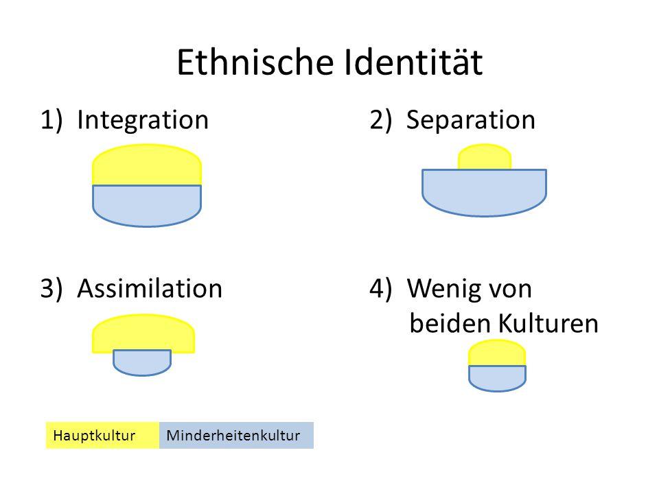 Ethnische Identität Integration 2) Separation