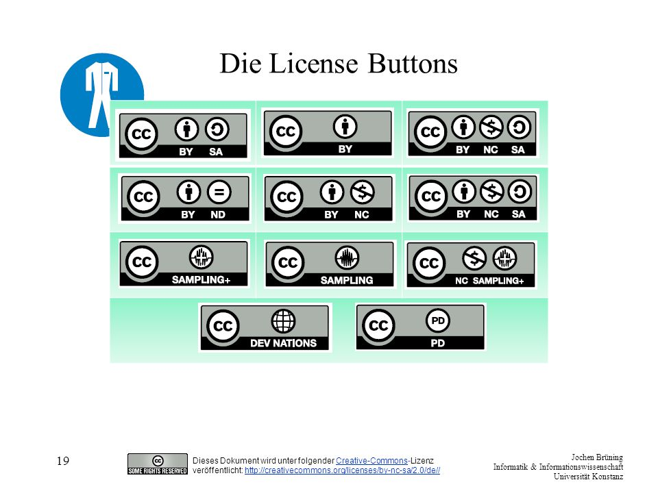 Die License Buttons 19