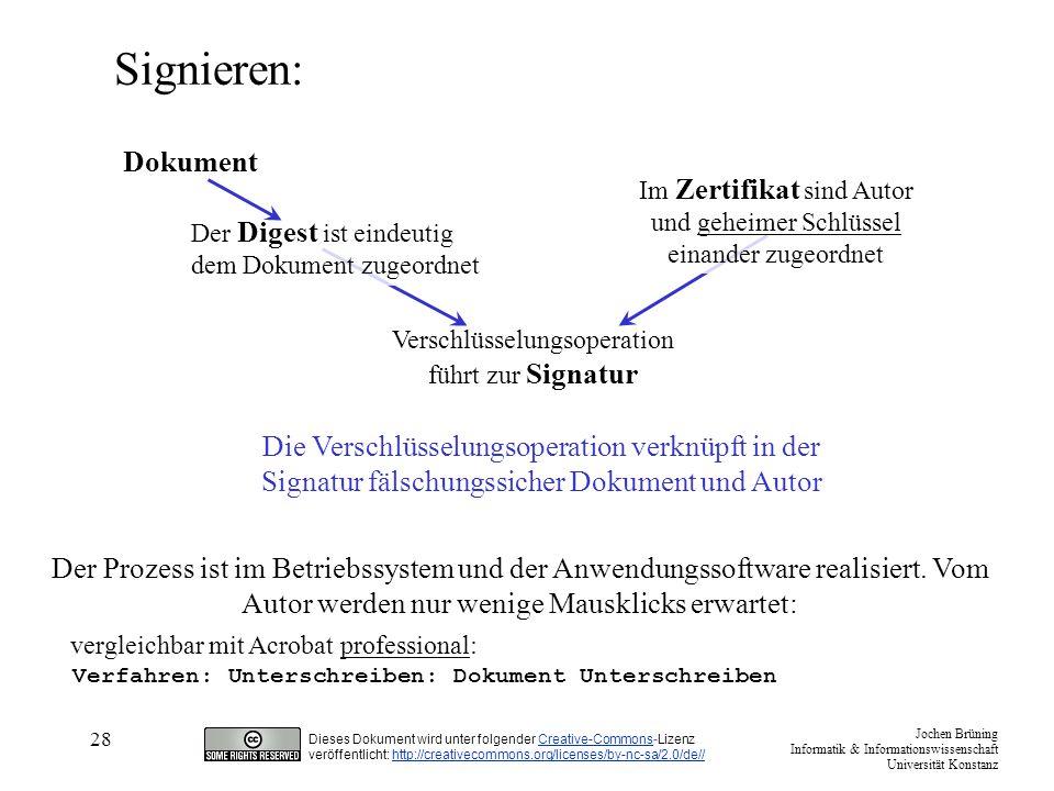 Signieren: Dokument. Im Zertifikat sind Autor und geheimer Schlüssel einander zugeordnet. Der Digest ist eindeutig dem Dokument zugeordnet.