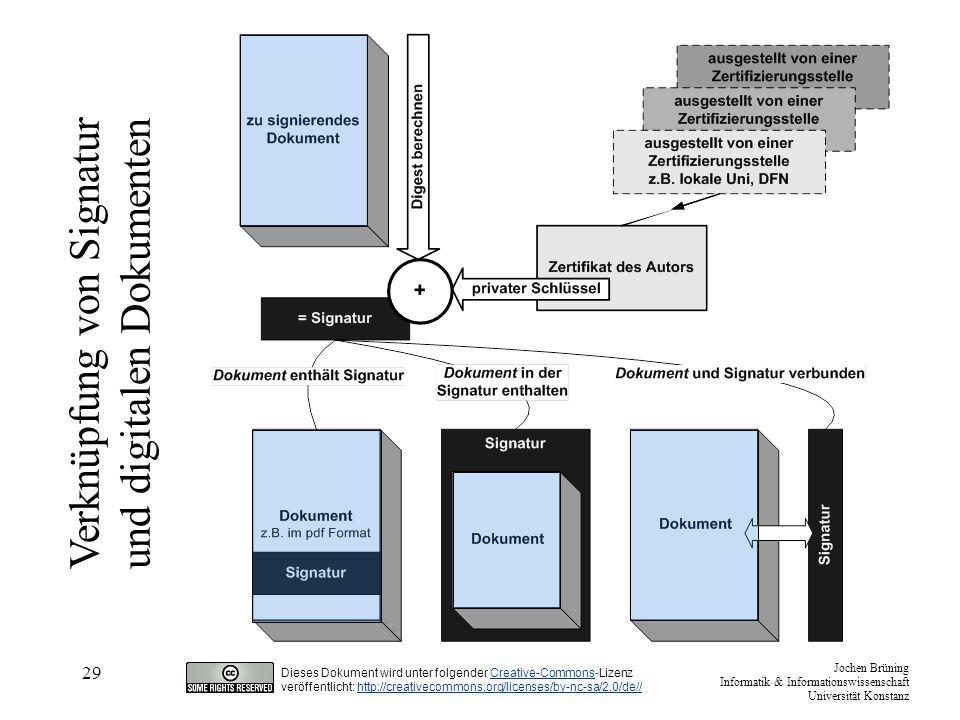 Verknüpfung von Signatur und digitalen Dokumenten