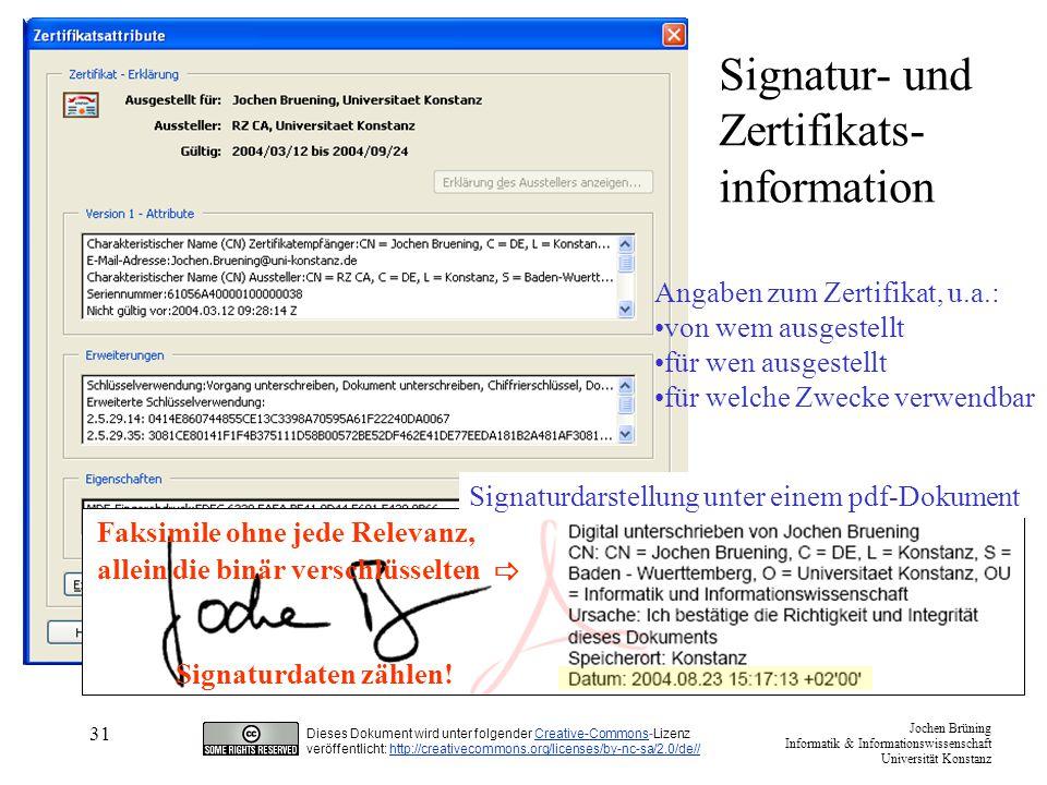 Signatur- und Zertifikats-information