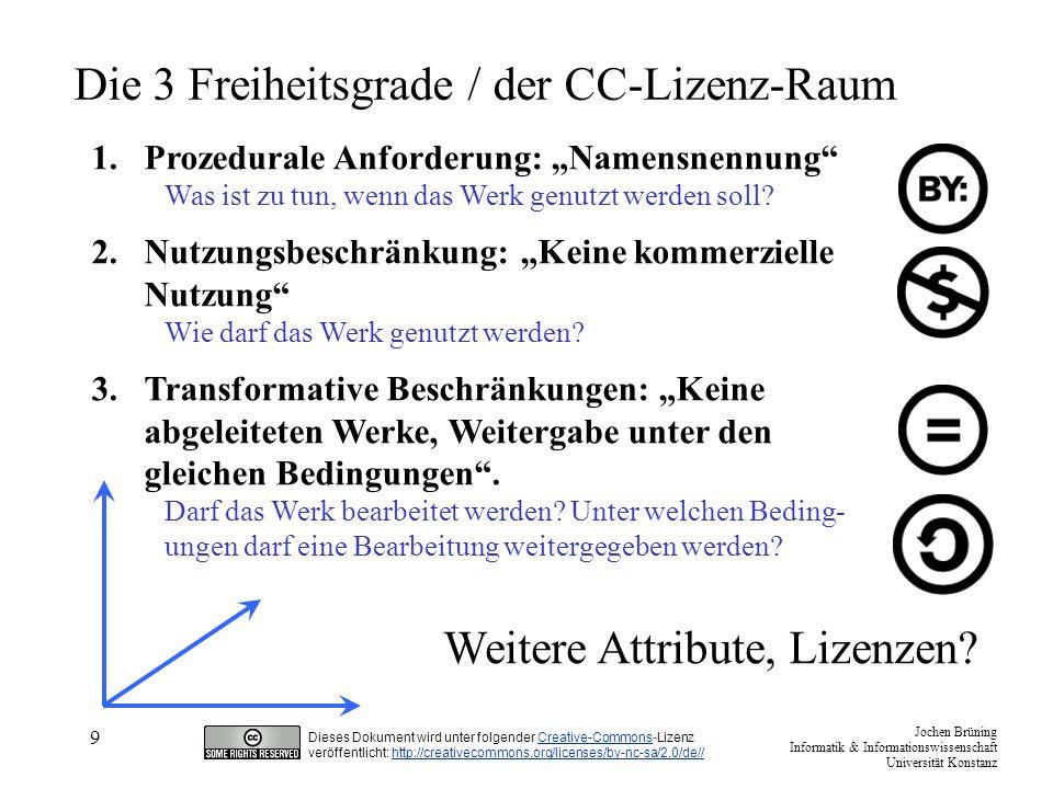 Die 3 Freiheitsgrade / der CC-Lizenz-Raum