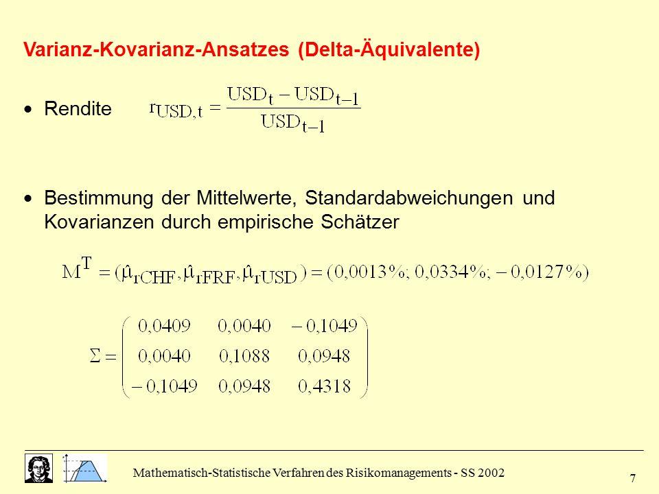 Varianz-Kovarianz-Ansatzes (Delta-Äquivalente)  Rendite