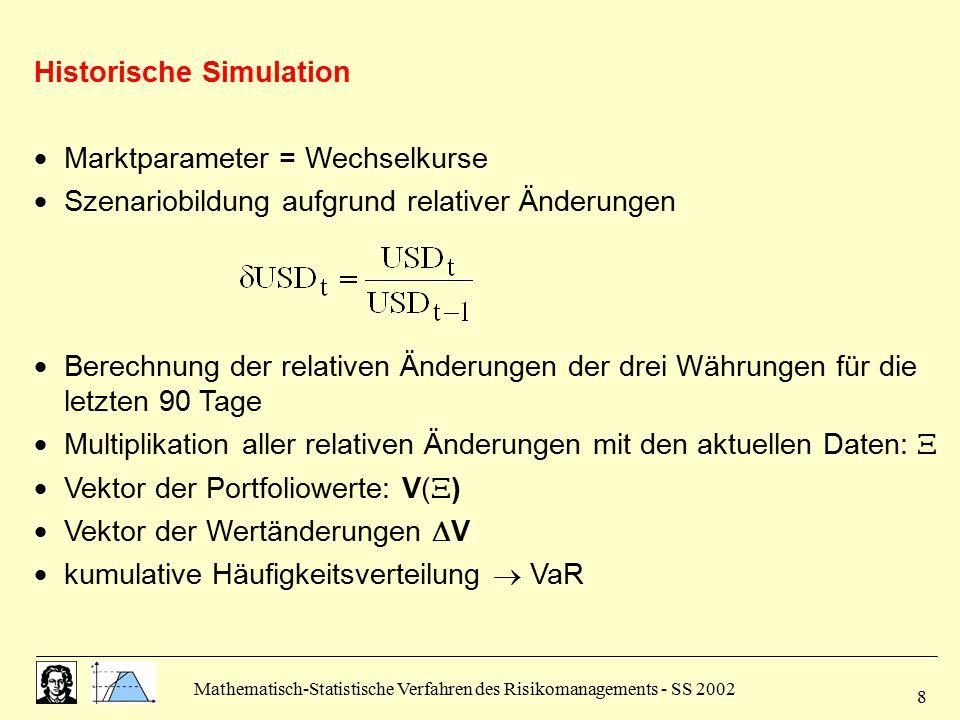 Historische Simulation  Marktparameter = Wechselkurse