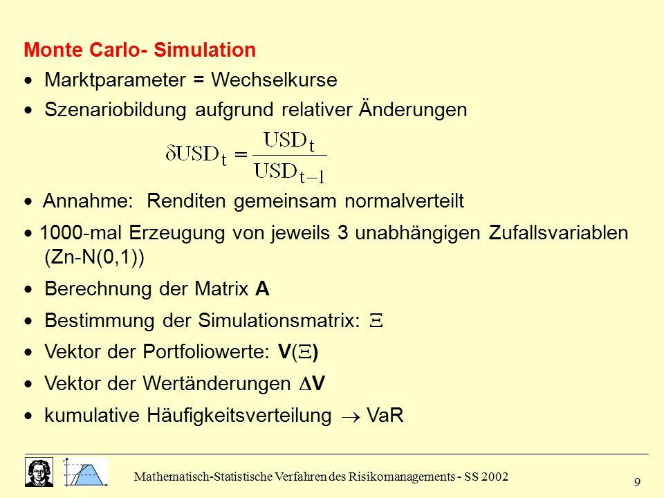 Monte Carlo- Simulation  Marktparameter = Wechselkurse