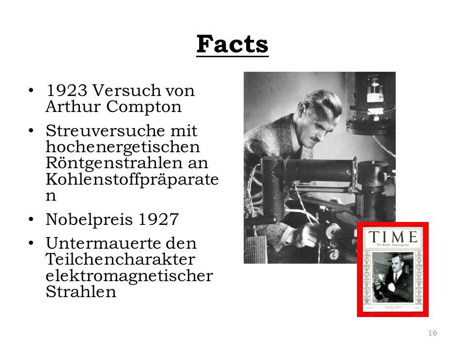 Facts 1923 Versuch von Arthur Compton
