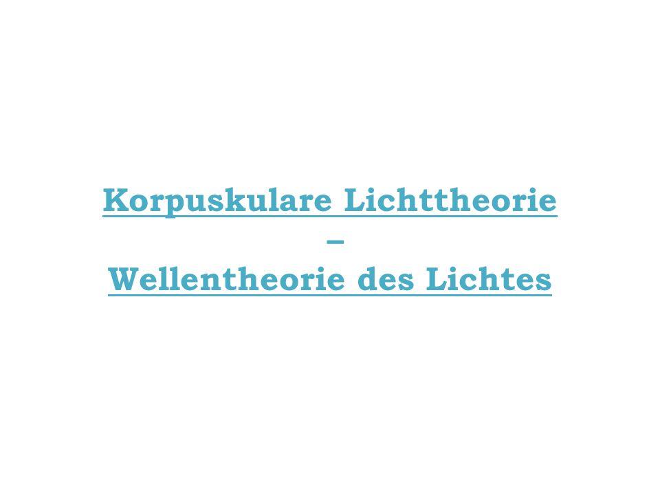 Korpuskulare Lichttheorie – Wellentheorie des Lichtes