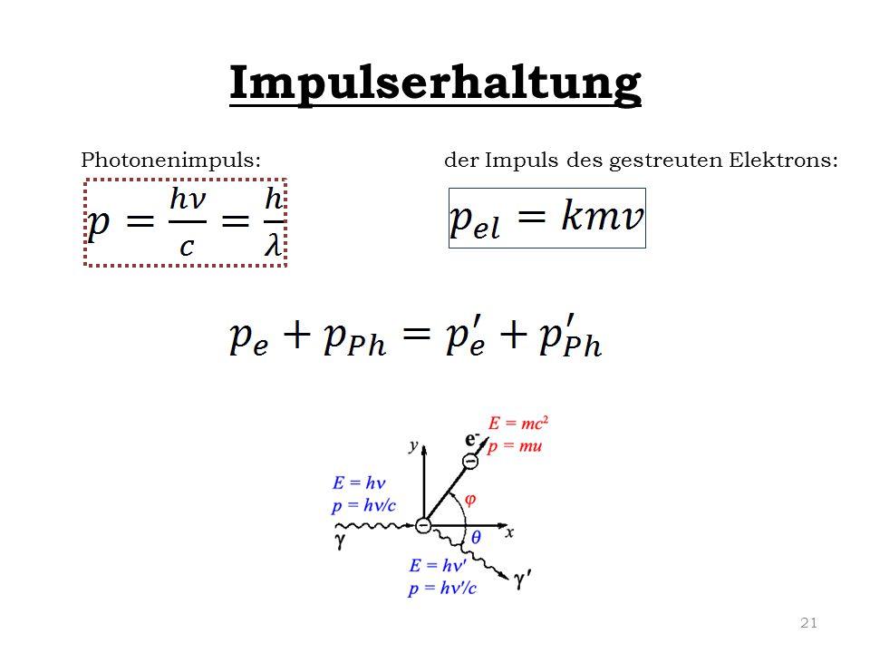 Impulserhaltung Photonenimpuls: der Impuls des gestreuten Elektrons: