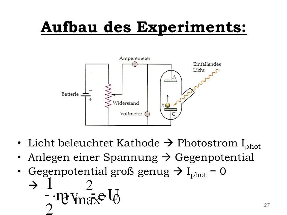 Aufbau des Experiments: