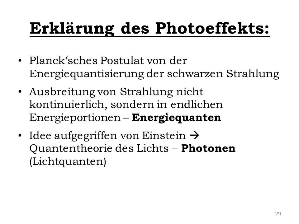 Erklärung des Photoeffekts: