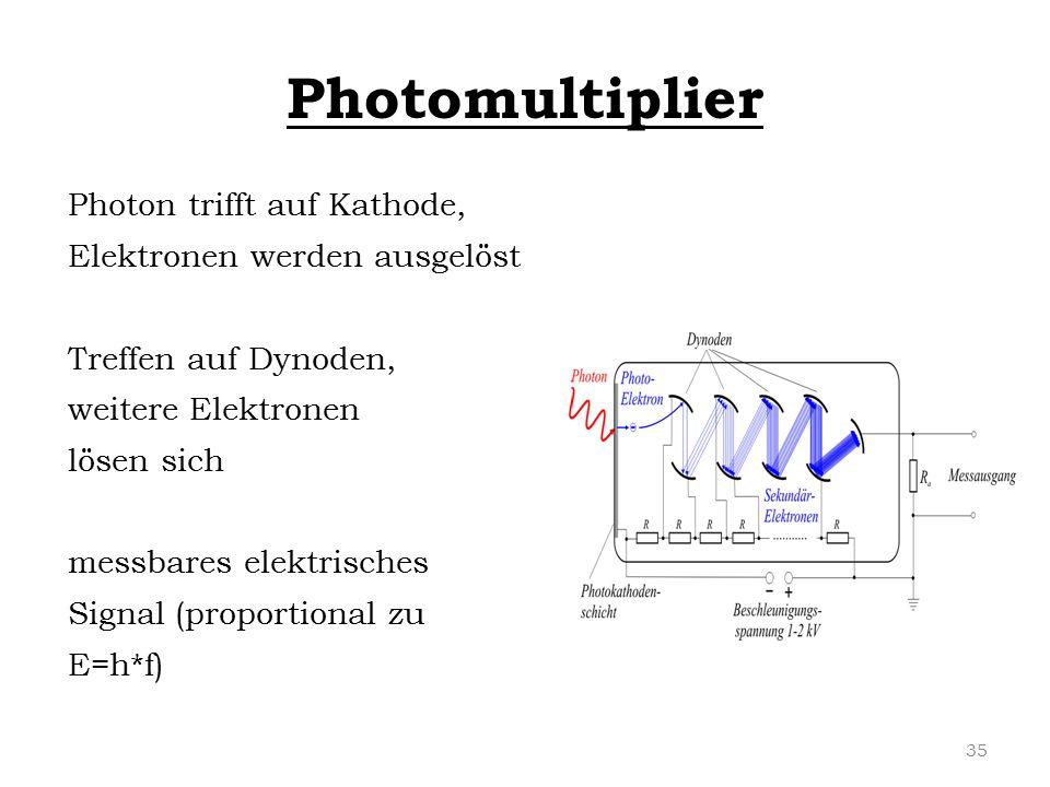 Photomultiplier Photon trifft auf Kathode, Elektronen werden ausgelöst