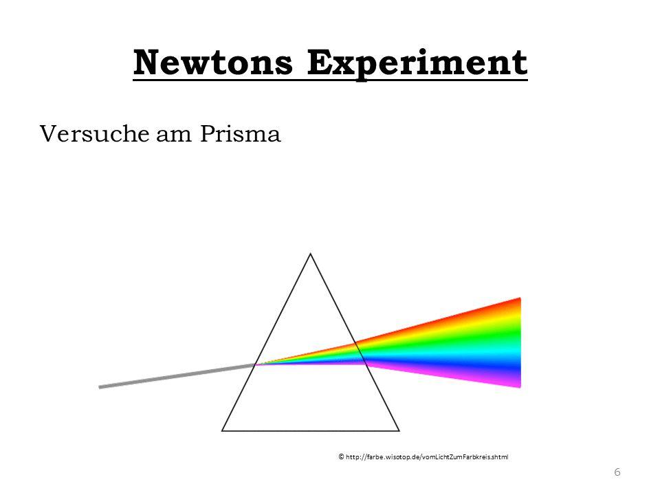 Newtons Experiment Versuche am Prisma