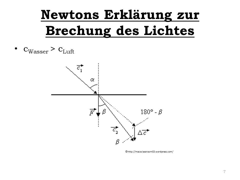 Newtons Erklärung zur Brechung des Lichtes