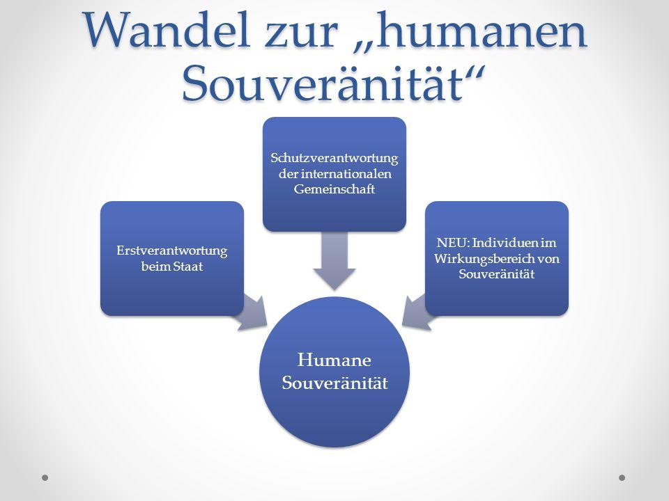 "Wandel zur ""humanen Souveränität"