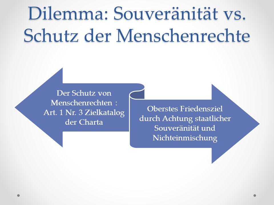 Dilemma: Souveränität vs. Schutz der Menschenrechte