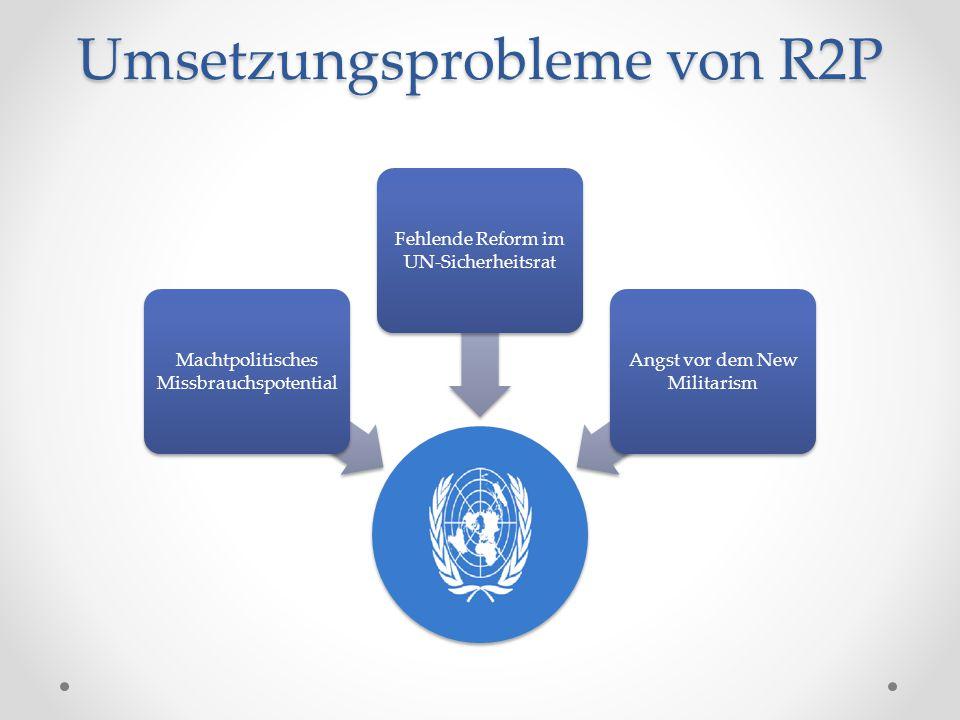 Umsetzungsprobleme von R2P