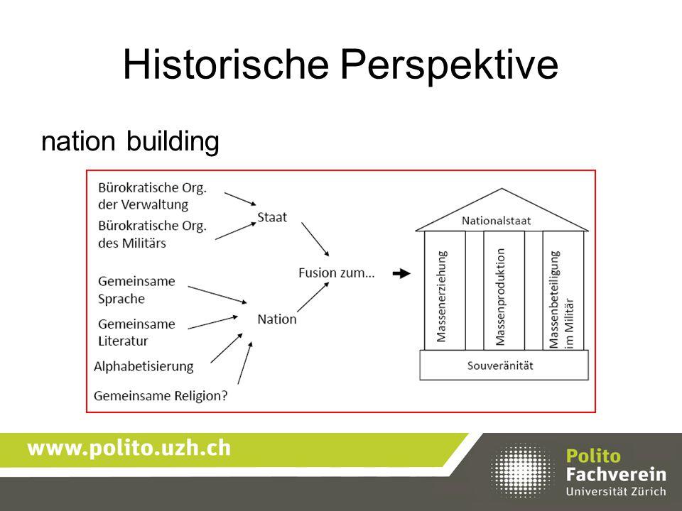 Historische Perspektive