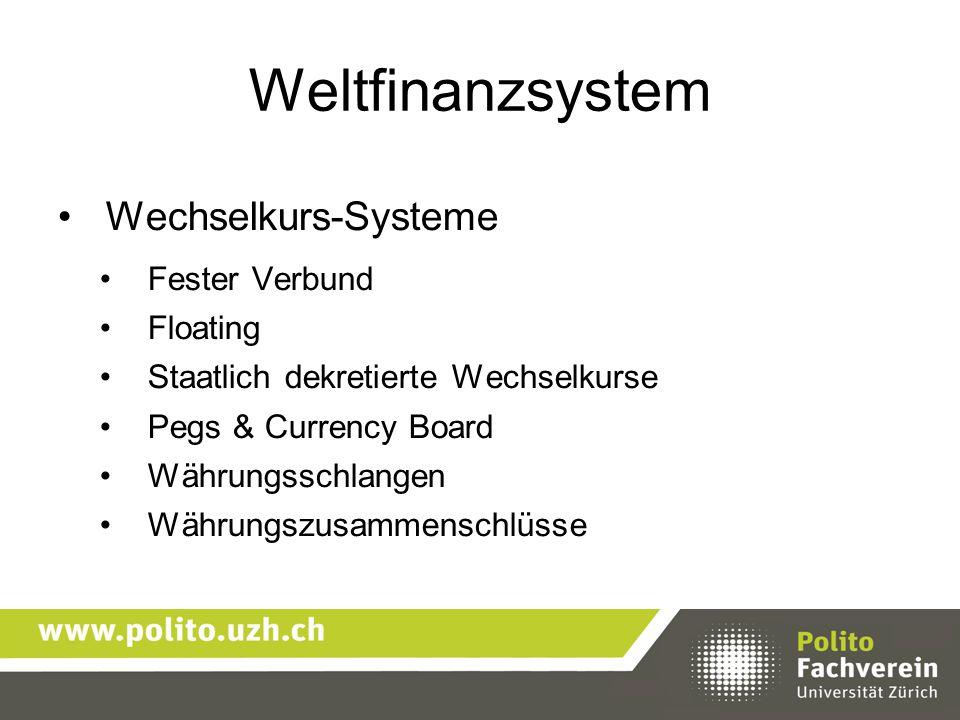 Weltfinanzsystem Wechselkurs-Systeme Fester Verbund Floating
