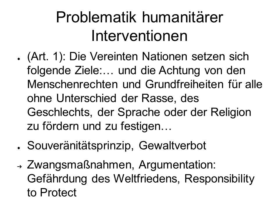 Problematik humanitärer Interventionen
