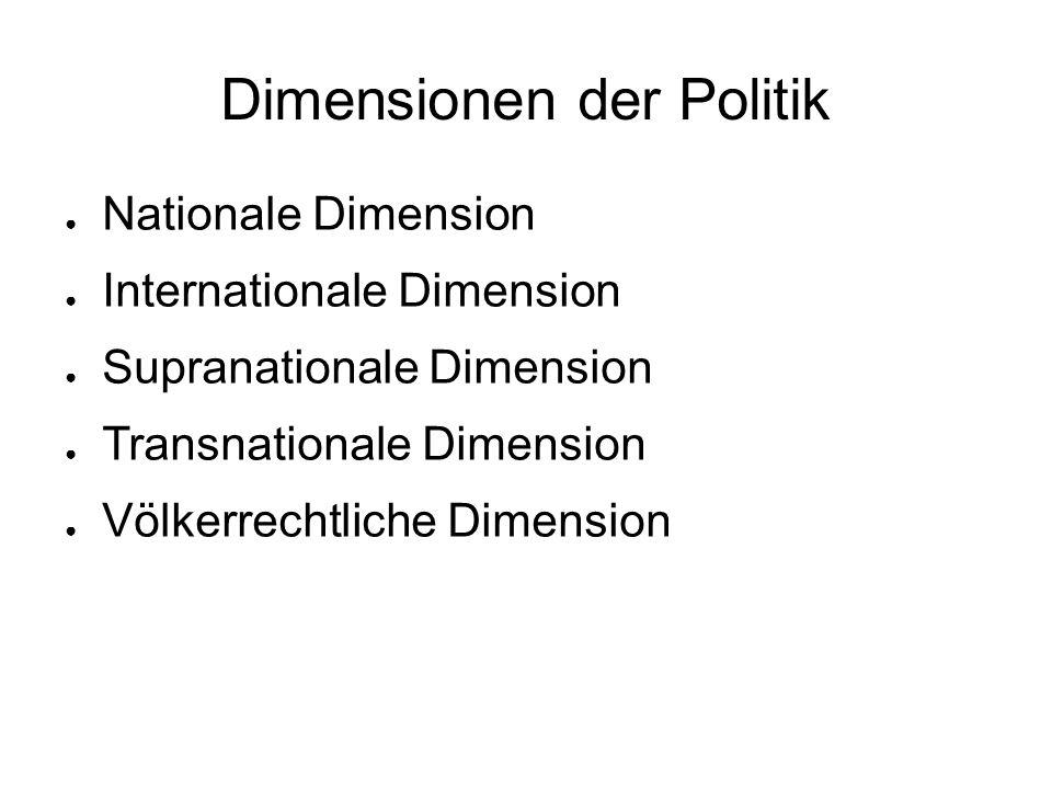Dimensionen der Politik