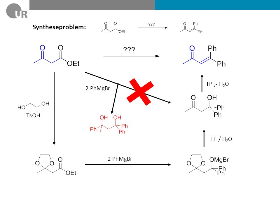 Syntheseproblem: H+ ,- H2O 2 PhMgBr H+ / H2O 2 PhMgBr