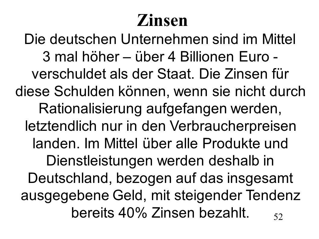 Zinsen Die deutschen Unternehmen sind im Mittel