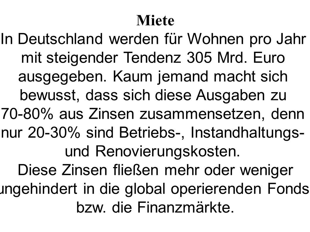 In Deutschland werden für Wohnen pro Jahr