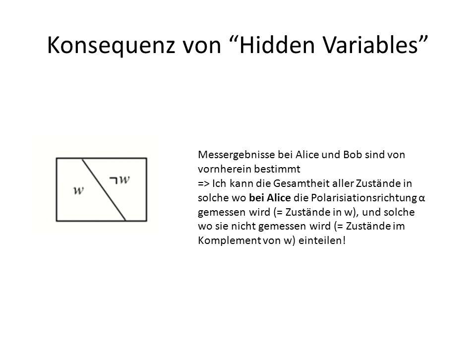 Konsequenz von Hidden Variables